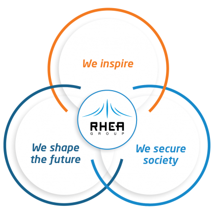 RHEA Group mission and vision