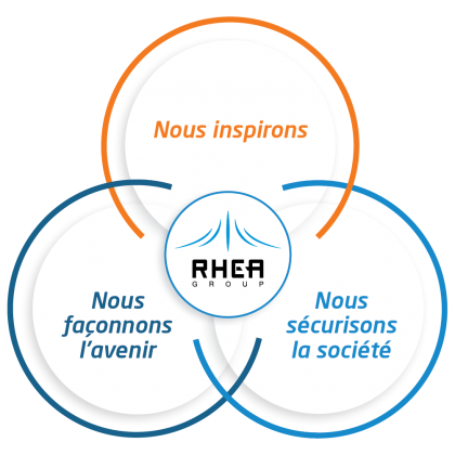 Groupe RHEA mission vision cercles