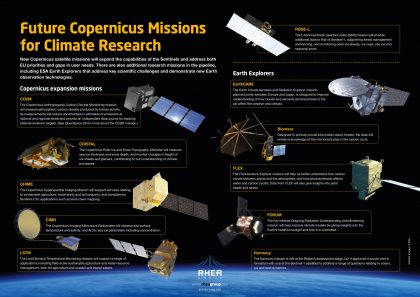 RHEA Group Copernicus future satellites and climate change poster in English