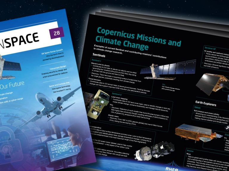 RHEA Group Copernicus satellites and climate change posters - banner image